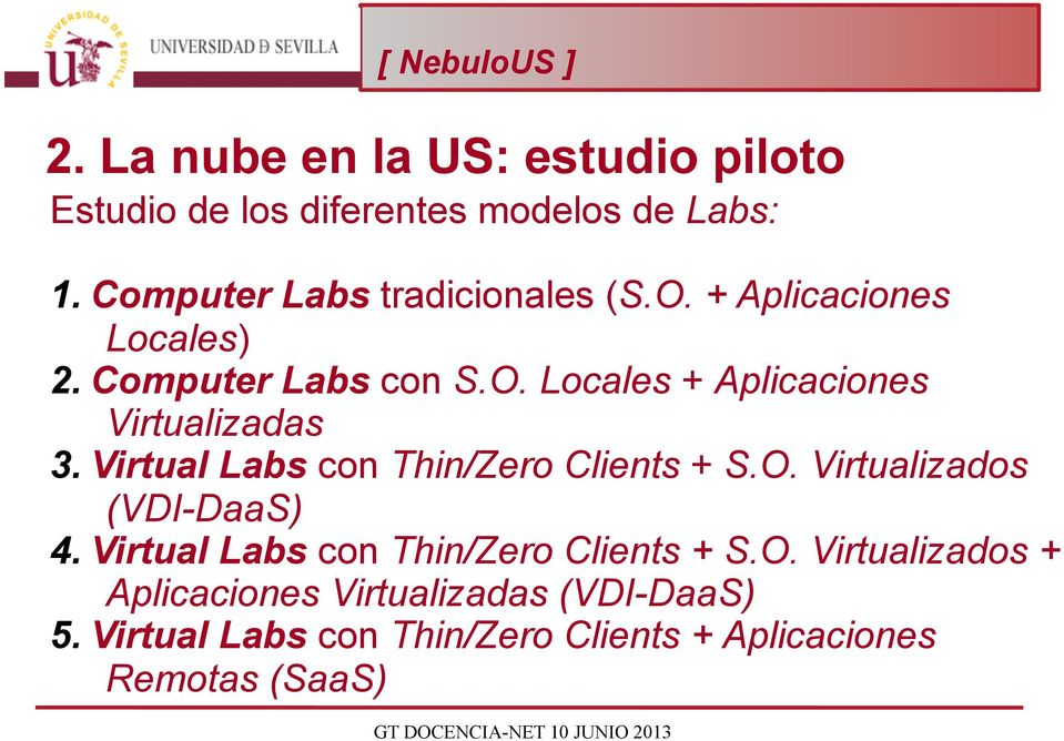 Virtual Labs con Thin/Zero Clients + S.O. Virtualizados (VDI-DaaS) 4. Virtual Labs con Thin/Zero Clients + S.