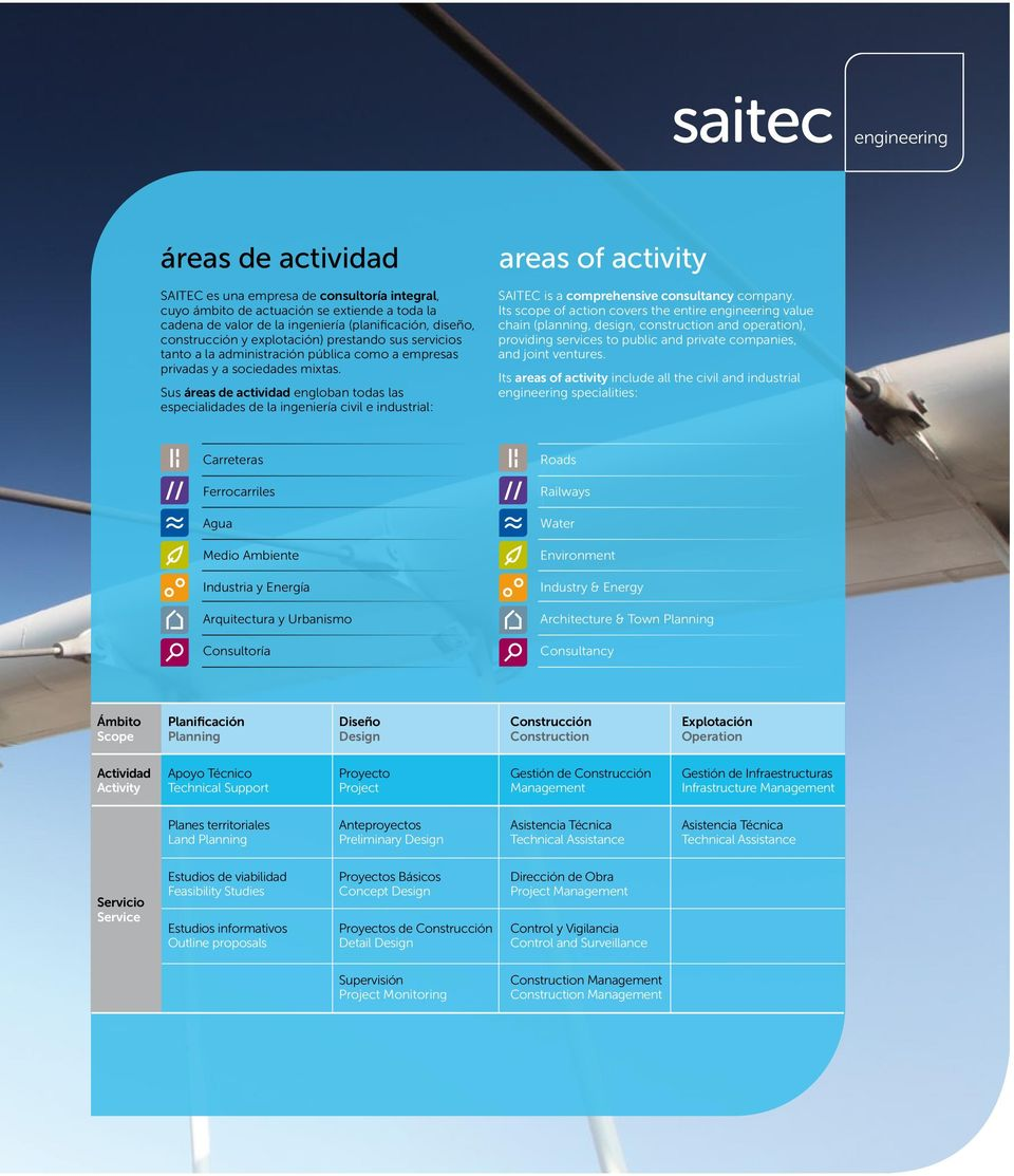 Sus áreas de actividad engloban todas las especialidades de la ingeniería civil e industrial: areas of activity SAITEC is a comprehensive consultancy company.