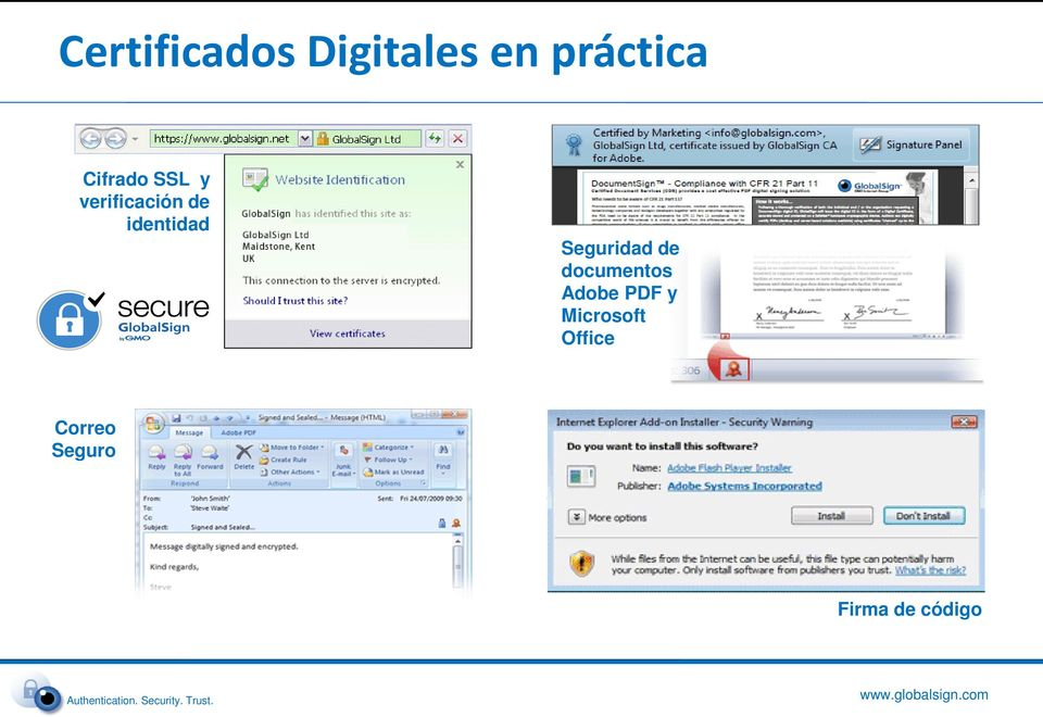 Seguridad de documentos Adobe PDF y