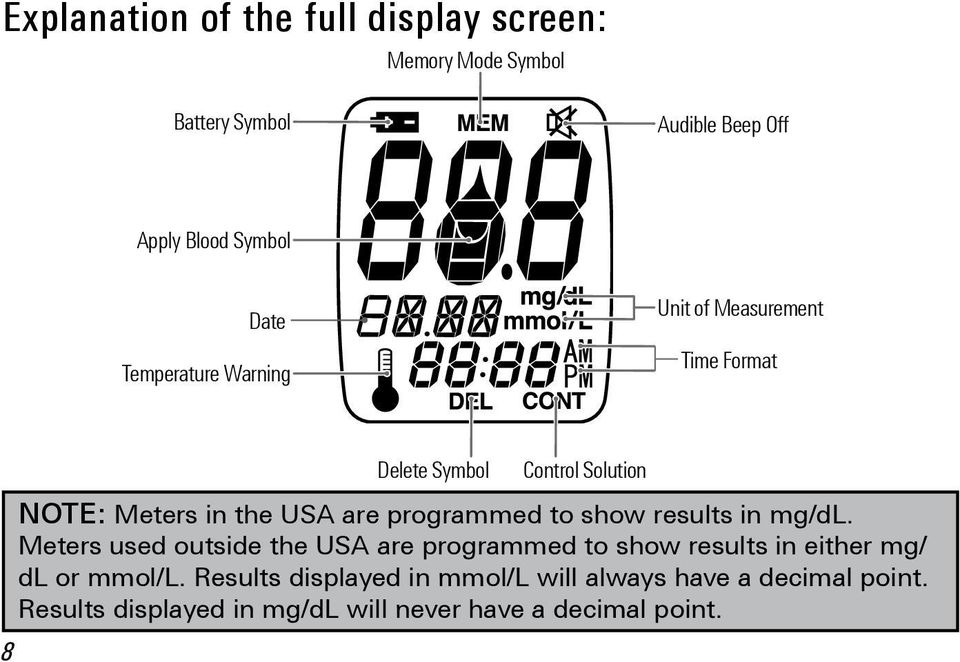 programmed to show results in mg/dl.