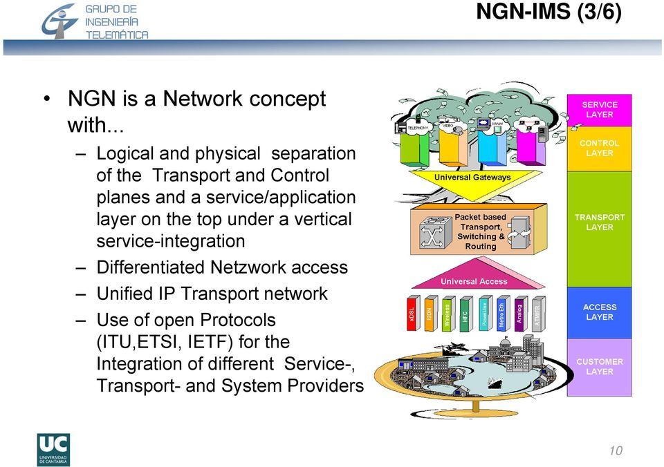 service/application layer on the top under a vertical service-integration Differentiated