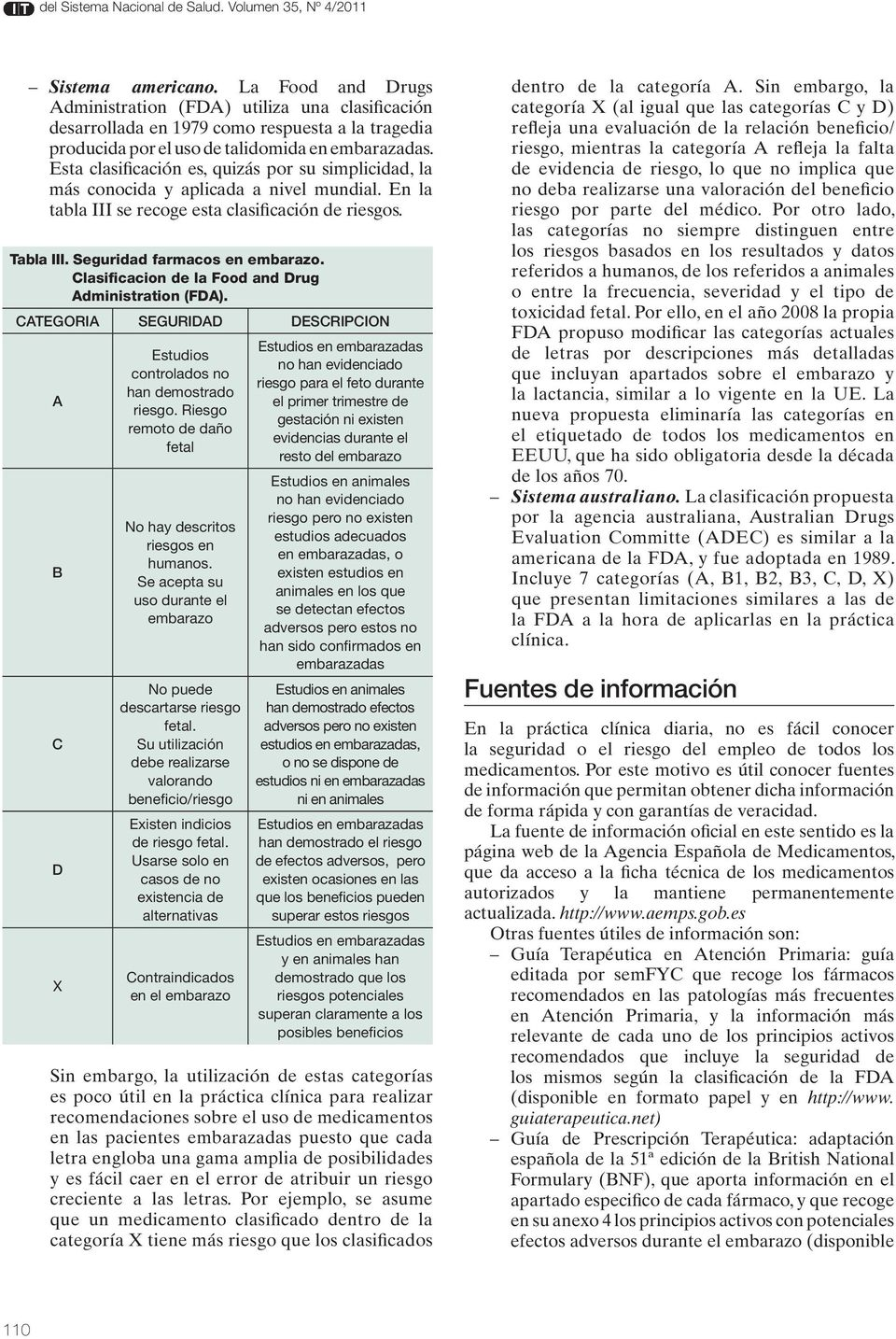 Clasificacion de la Food and Drug Administration (FDA). CATEGORIA SEGURIDAD DESCRIPCION A B C D X Estudios controlados no han demostrado riesgo.