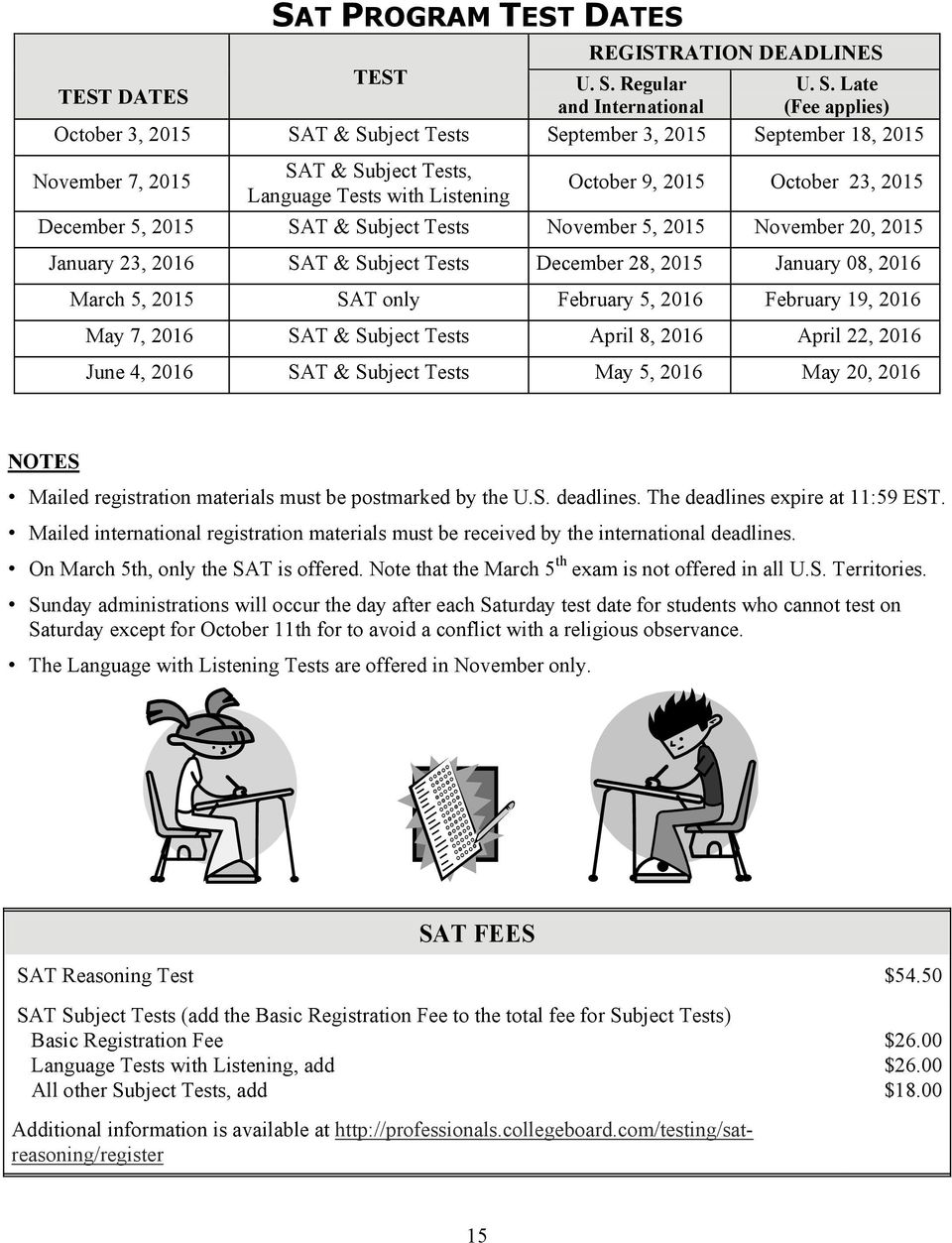 Late TEST DATES and International (Fee applies) October 3, 2015 SAT & Subject Tests September 3, 2015 September 18, 2015 November 7, 2015 SAT & Subject Tests, Language Tests with Listening October 9,
