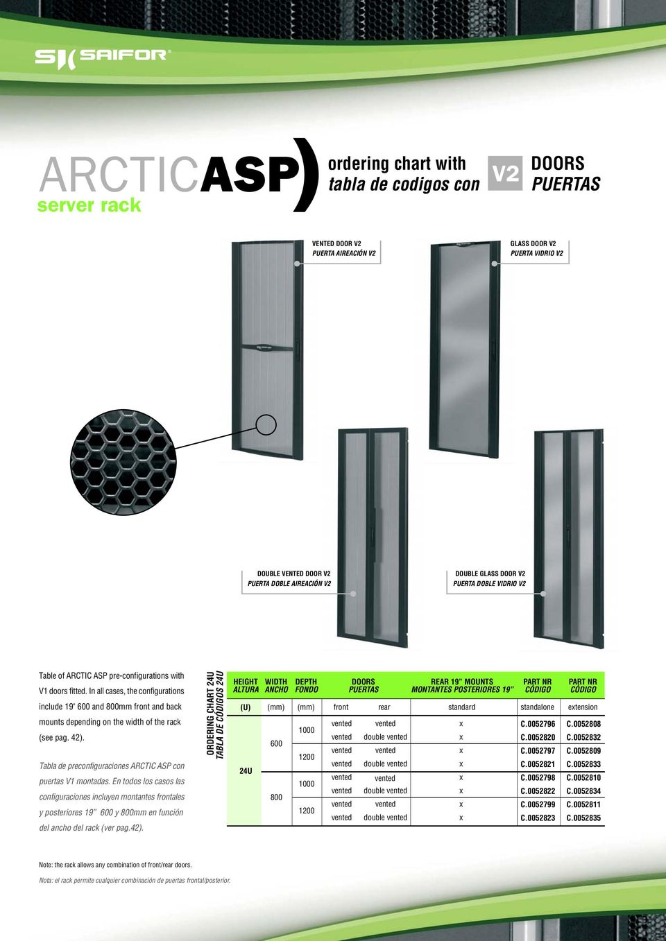 "In all cases, the configurations include 19"" and mm front and back mounts depending on the width of the rack (see pag. 42). Tabla de preconfiguraciones ARCTIC ASP con puertas V1 montadas."