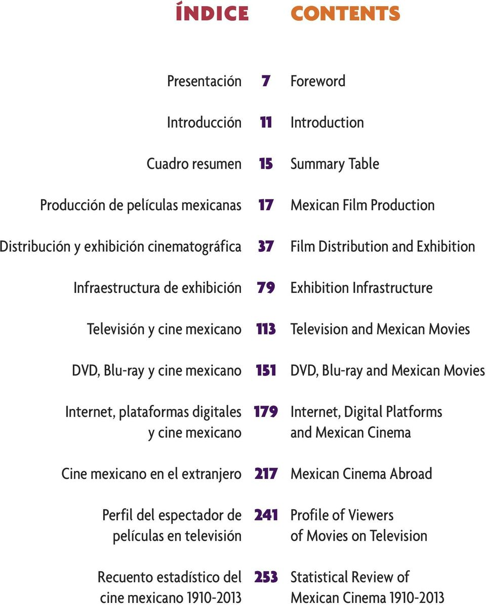 mexicano 1910-2013 7 11 15 17 37 79 113 151 179 217 241 253 Foreword Introduction Summary Table Mexican Film Production Film Distribution and Exhibition Exhibition Infrastructure Television and