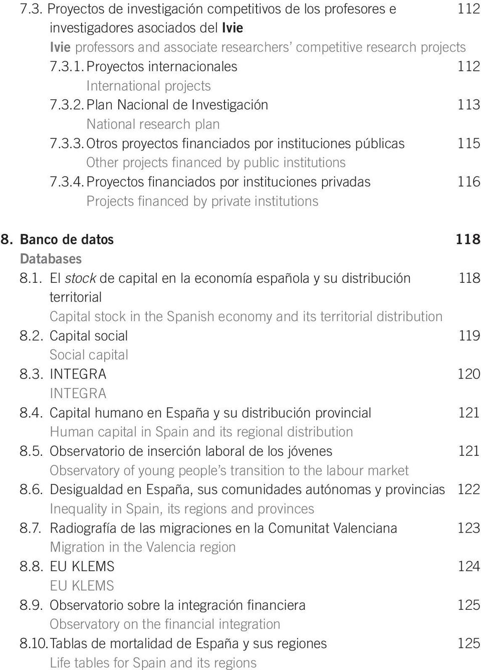 Proyectos financiados por instituciones privadas 11