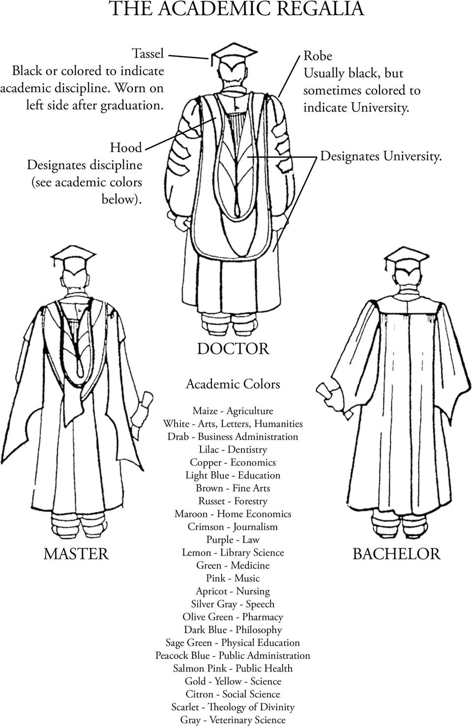 MASTER DOCTOR Academic Colors Maize - Agriculture White - Arts, Letters, Humanities Drab - Business Administration Lilac - Dentistry Copper - Economics Light Blue - Education Brown - Fine Arts Russet