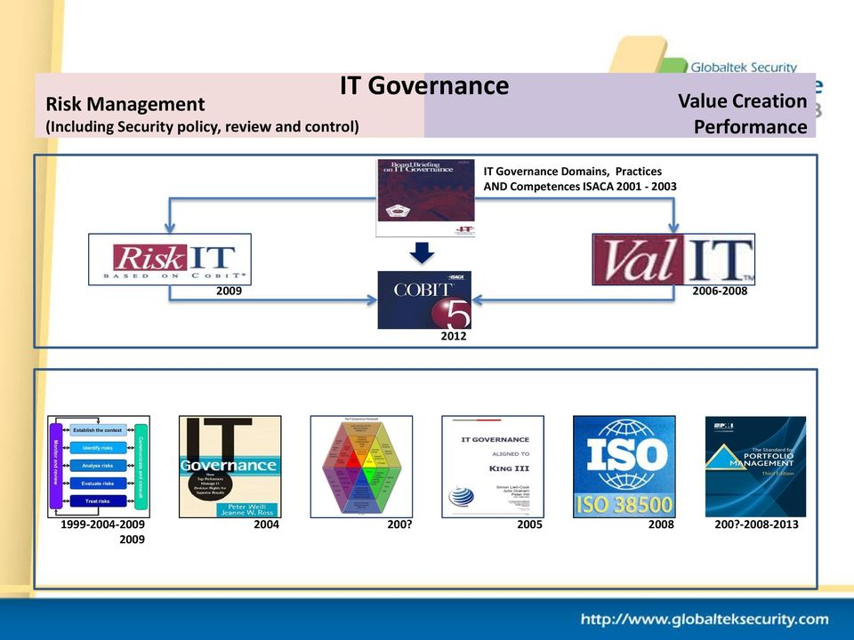 cobit 5 risk management pdf
