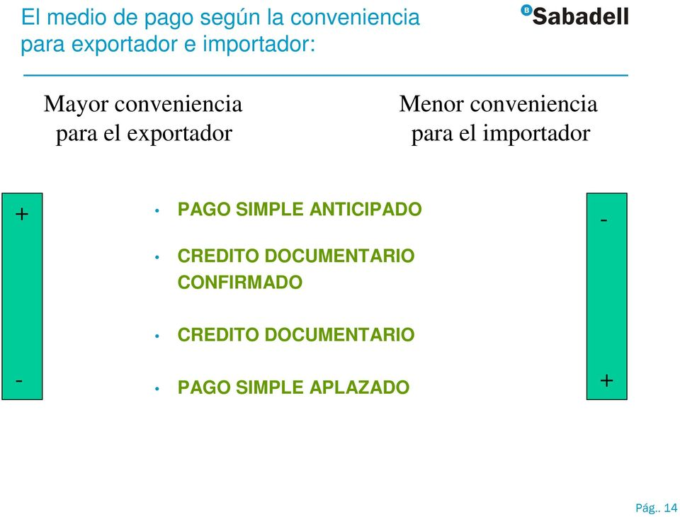 conveniencia para el importador + PAGO SIMPLE ANTICIPADO CREDITO
