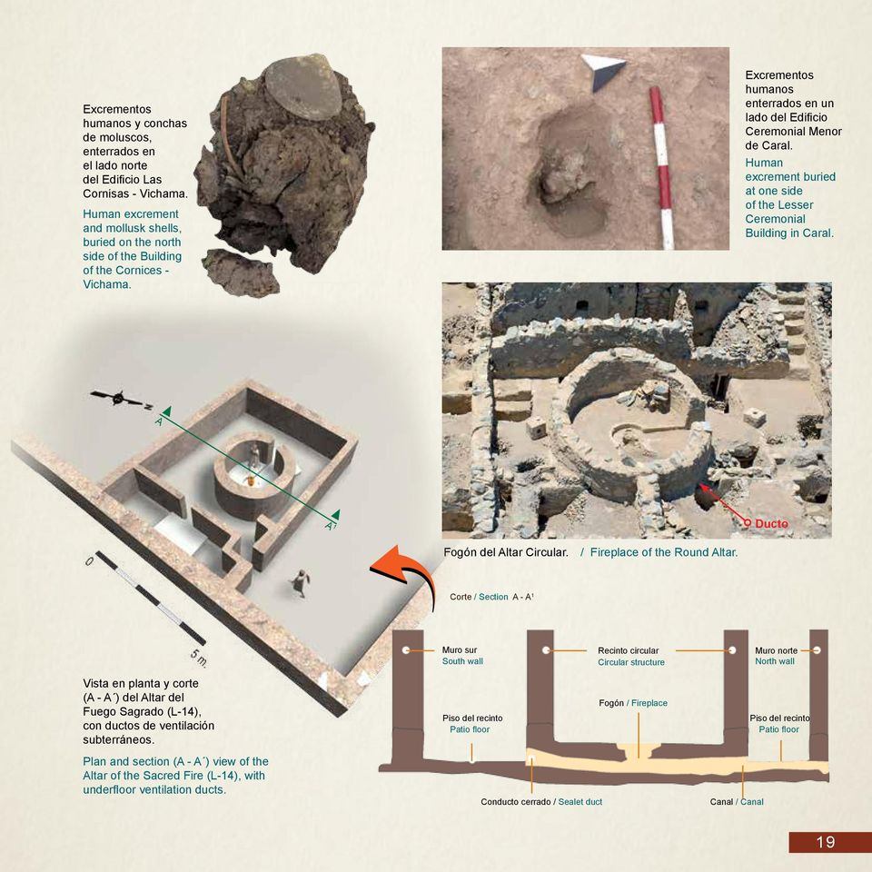 Human excrement buried at one side of the Lesser Ceremonial Building in Caral. A A 1 Ducto Fogón del Altar Circular. / Fireplace of the Round Altar.