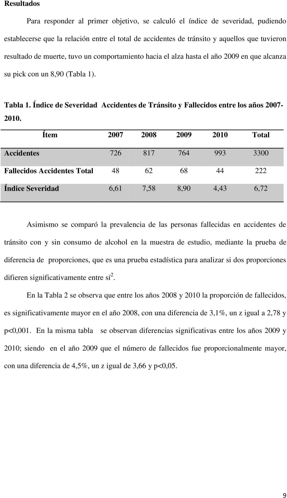 Ítem 2007 2008 2009 2010 Total Accidentes 726 817 764 993 3300 Fallecidos Accidentes Total 48 62 68 44 222 Índice Severidad 6,61 7,58 8,90 4,43 6,72 Asimismo se comparó la prevalencia de las personas