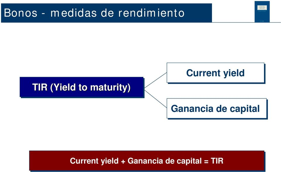 maturity) Current yield Ganancia de