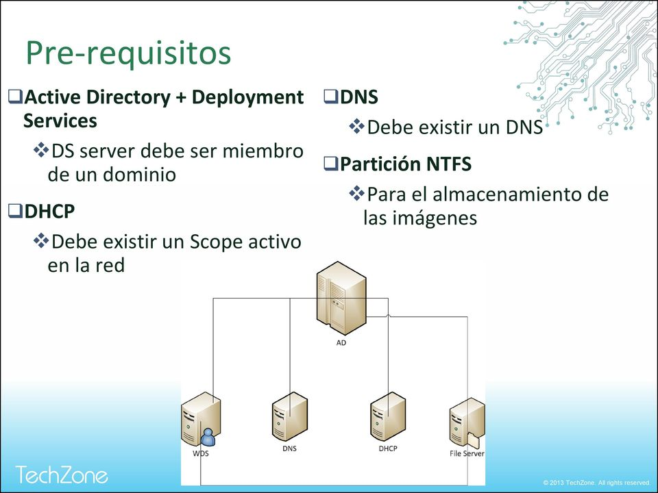 existir un Scope activo en la red DNS Debe existir un