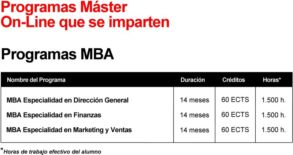 1.500 h. MBA Especialidad en Finanzas 14 meses 60 ECTS 1.500 h. MBA Especialidad en Marketing y Ventas 14 meses 60 ECTS 1.