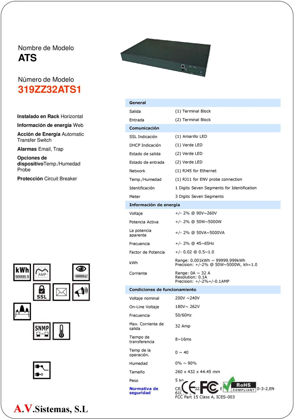 /Humedad Identificación Meter (1) Terminal Block (2) Terminal Block (2) Verde LED (2) Verde LED (1) RJ45 for Ethernet (1) RJ11 for ENV probe connection 1 Digits Seven Segments for Identification 3