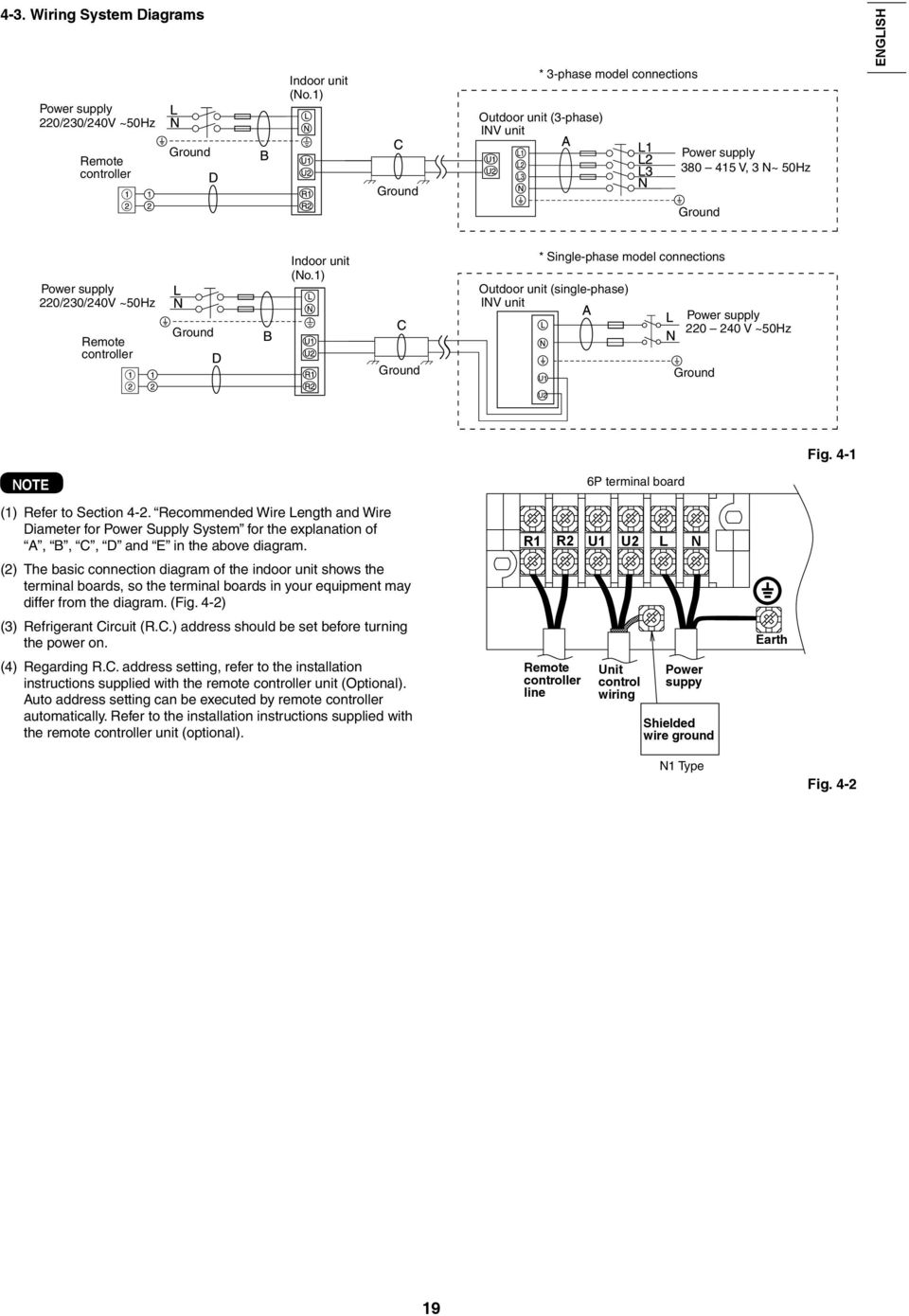Ground Fig 4-1 NOTE 6P terminal board (1) Refer to Section 4-2 Recommended Wire Length and Wire Diameter for Power Supply System for the explanation of A B C D and E in the above diagram (2) The