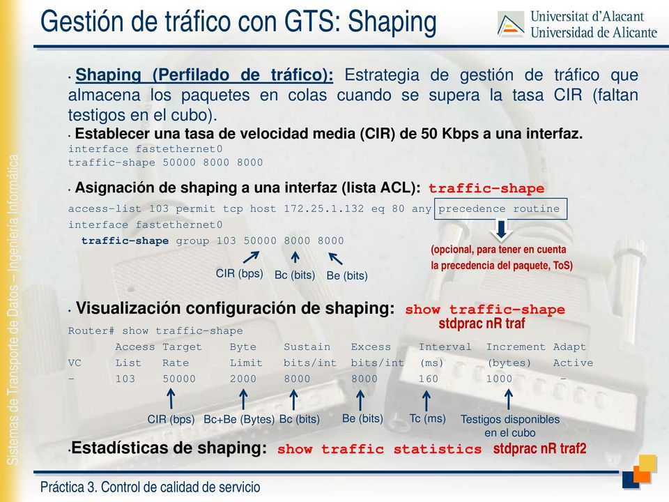 interface fastethernet0 traffic-shape 50000 8000 8000 Asignación de shaping a una interfaz (lista ACL): traffic-shape access-list 10