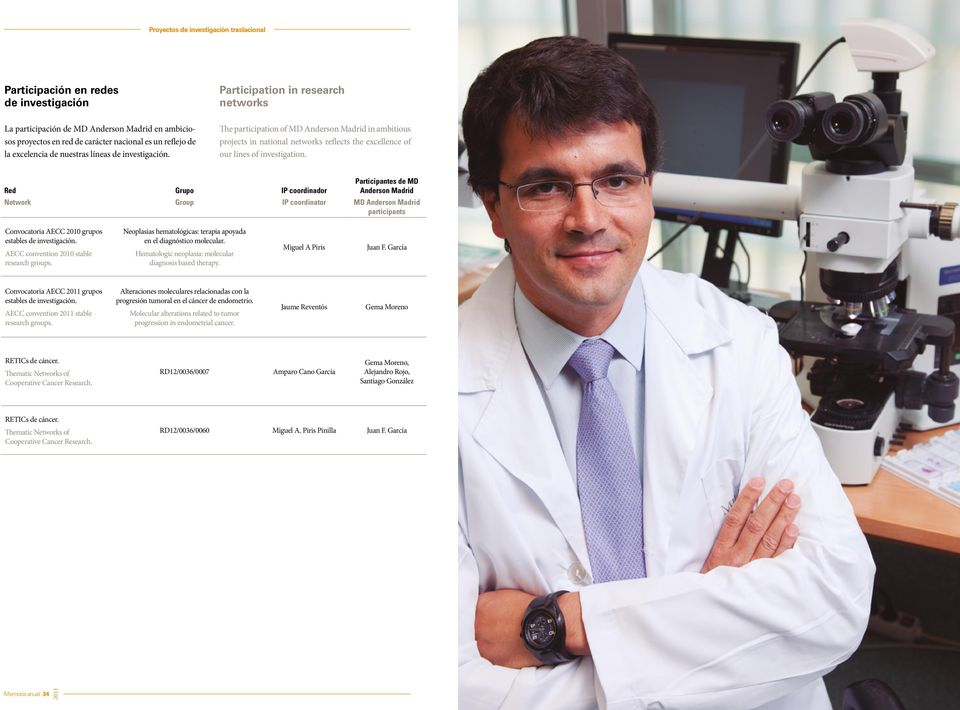 Participation in research networks The participation of MD Anderson Madrid in ambitious projects in national networks reflects the excellence of our lines of investigation.