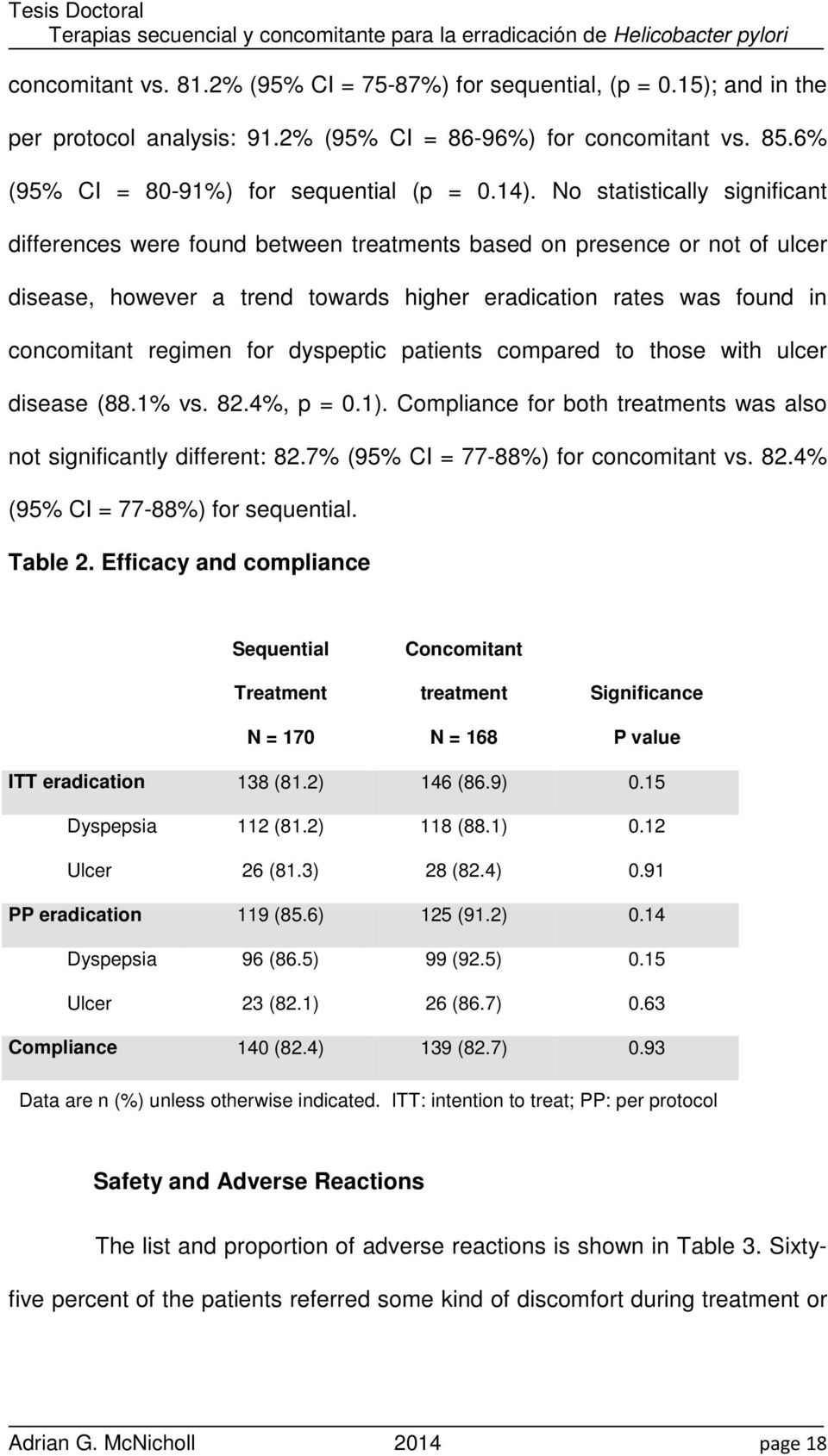 dyspeptic patients compared to those with ulcer disease (88.1% vs. 82.4%, p = 0.1). Compliance for both treatments was also not significantly different: 82.7% (95% CI = 77-88%) for concomitant vs. 82.4% (95% CI = 77-88%) for sequential.
