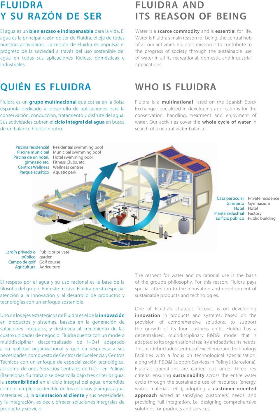 fluidra and its reason of being Water is a scarce commodity and is essential for life. Water is Fluidra s main reason for being, the central hub of all our activities.