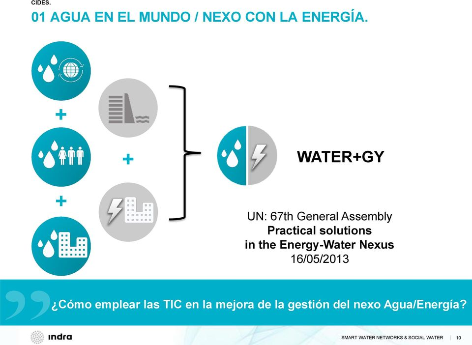in the Energy-Water Nexus 16/05/2013 Cómo emplear las TIC en
