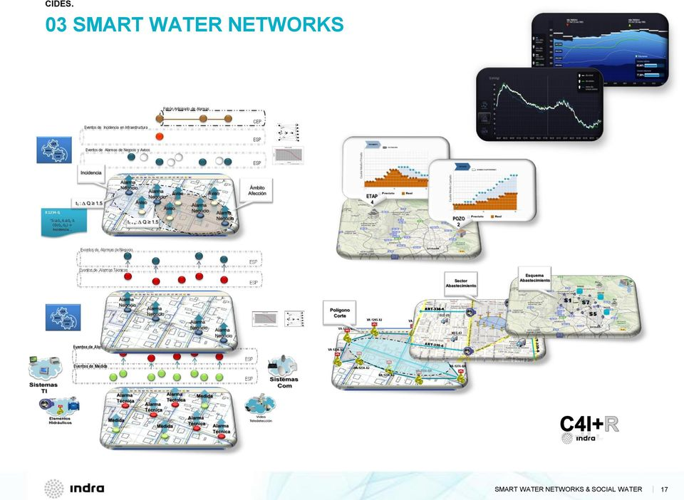 WATER NETWORKS