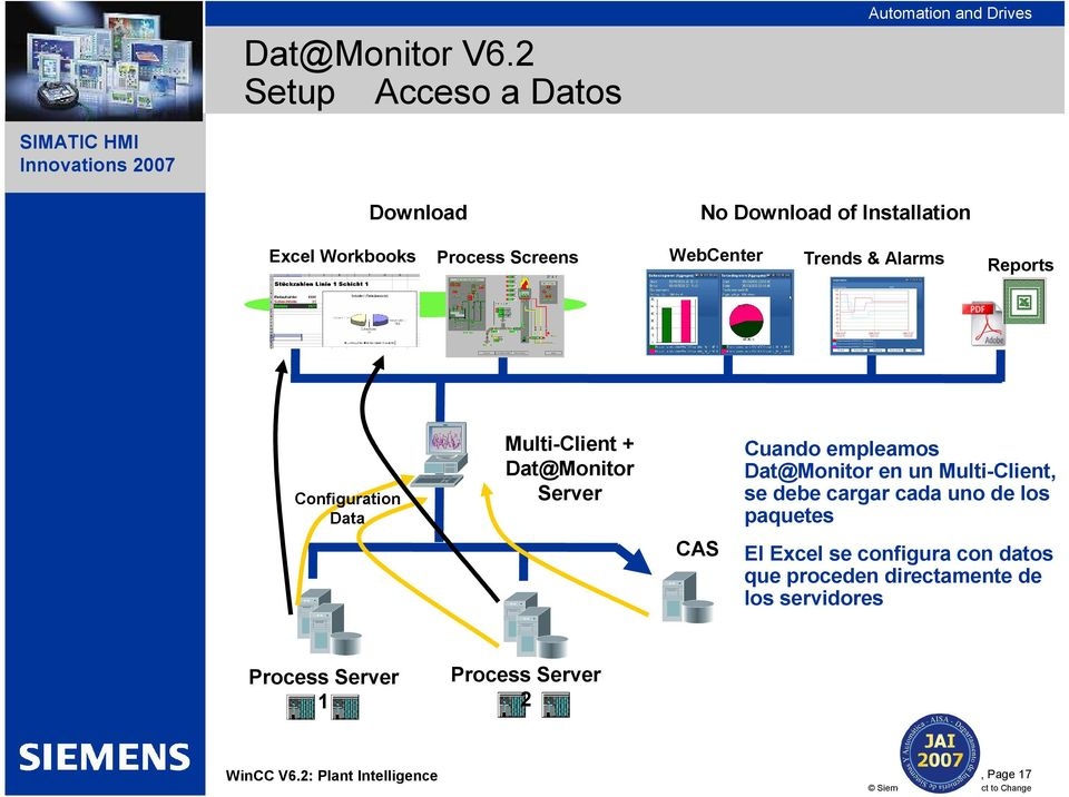 Trends & Alarms Reports Configuration Data Multi-Client + Dat@Monitor Server CAS Cuando empleamos