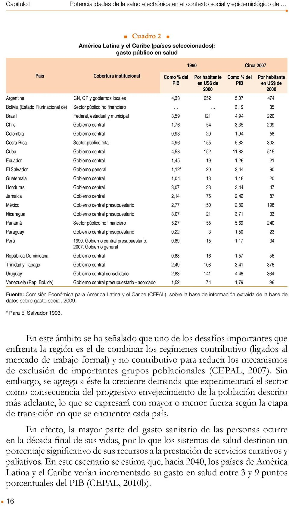 Plurinacional de) Sector público no financiero 3,19 35 Brasil Federal, estadual y municipal 3,59 121 4,94 220 Chile Gobierno central 1,76 54 3,35 209 Colombia Gobierno central 0,93 20 1,94 58 Costa
