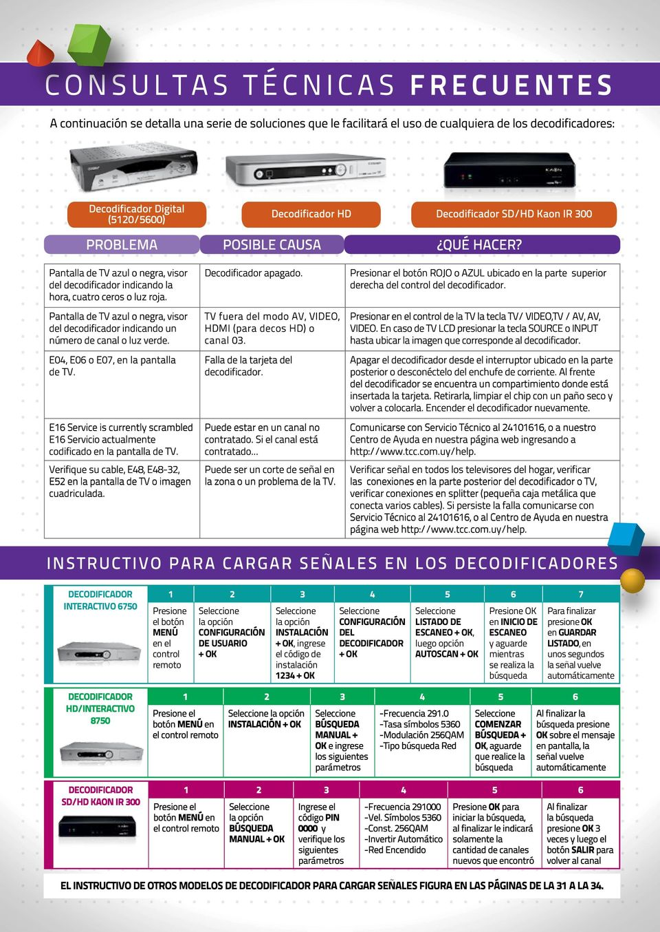 Verifique su cable, E48, E48-32, E52 en la pantalla de TV o imagen cuadriculada. Decodificador apagado. TV fuera del modo AV, VIDEO, HDMI (para decos HD) o canal 03.