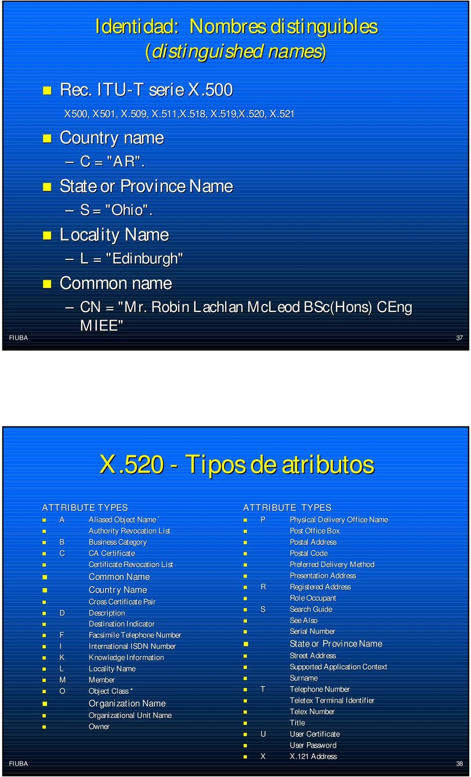 520 - Tipos de atributos ATTRIBUTE TYPES ATTRIBUTE TYPES A Aliased Object Name * P Physical Delivery Office Name Authority Revocation List Post Office Box B Business Category Postal Address C CA