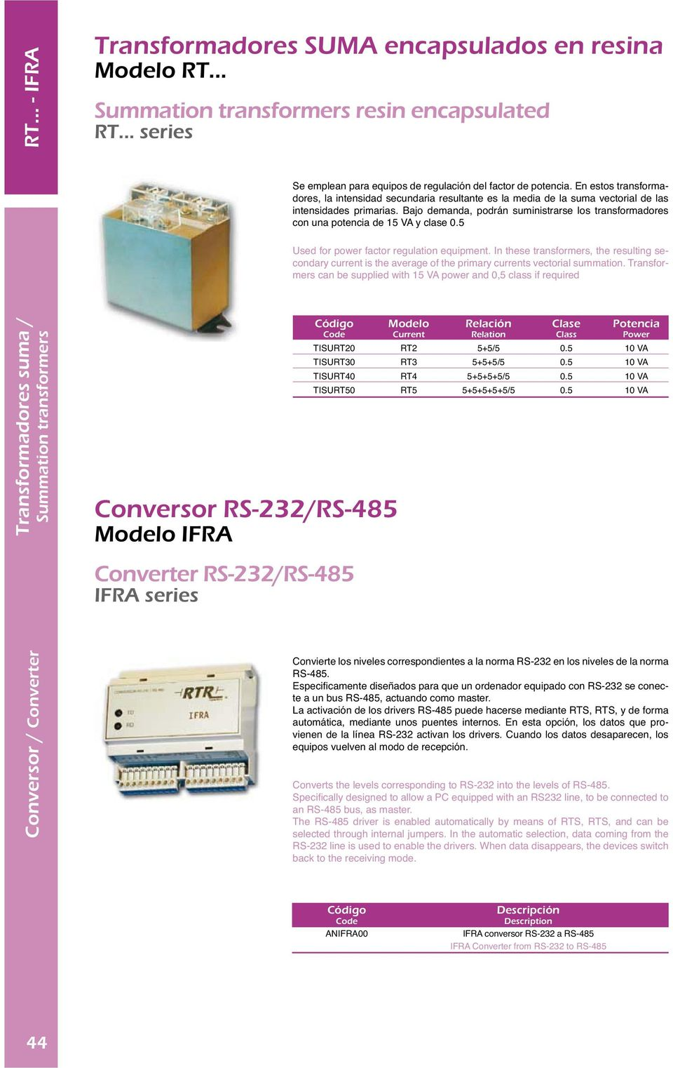 Bajo demanda, podrán suministrarse los transformadores con una potencia de 15 VA y clase 0.5 Used for power factor regulation equipment.