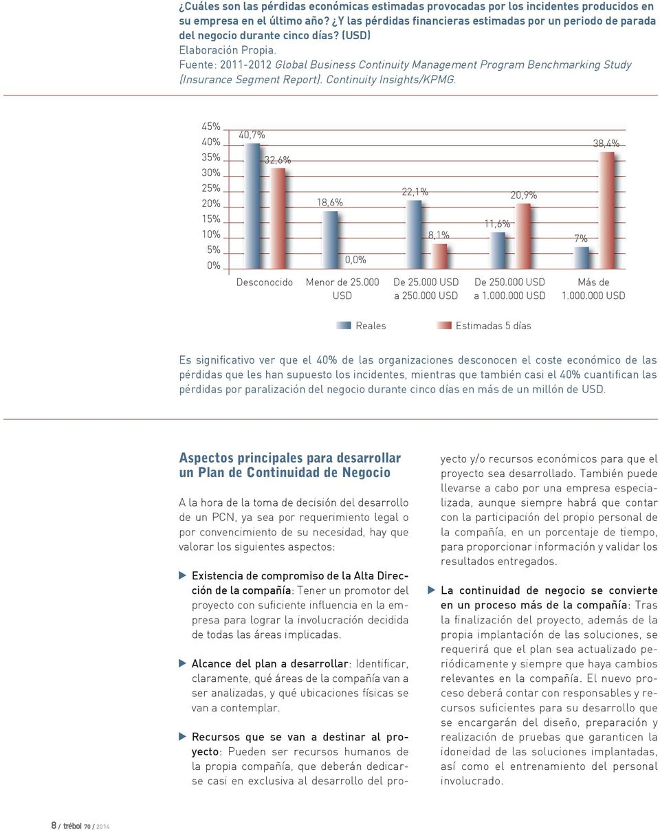 Fuente: 2011-2012 Global Business Continuity Management Program Benchmarking Study (Insurance Segment Report). Continuity Insights/KPMG.