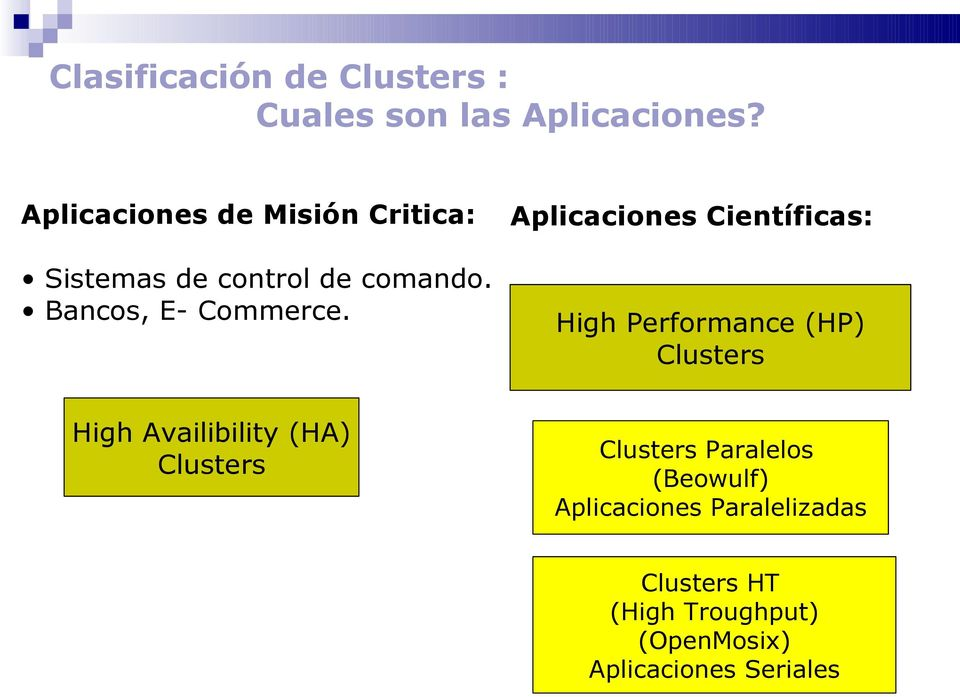 High Availibility (HA) Clusters Aplicaciones Científicas: High Performance (HP)