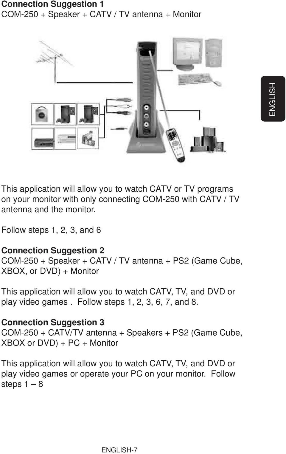 Follow steps 1, 2, 3, and 6 Connection Suggestion 2 COM-250 + Speaker + CATV / TV antenna + PS2 (Game Cube, XBOX, or DVD) + Monitor This application will allow you to watch CATV,