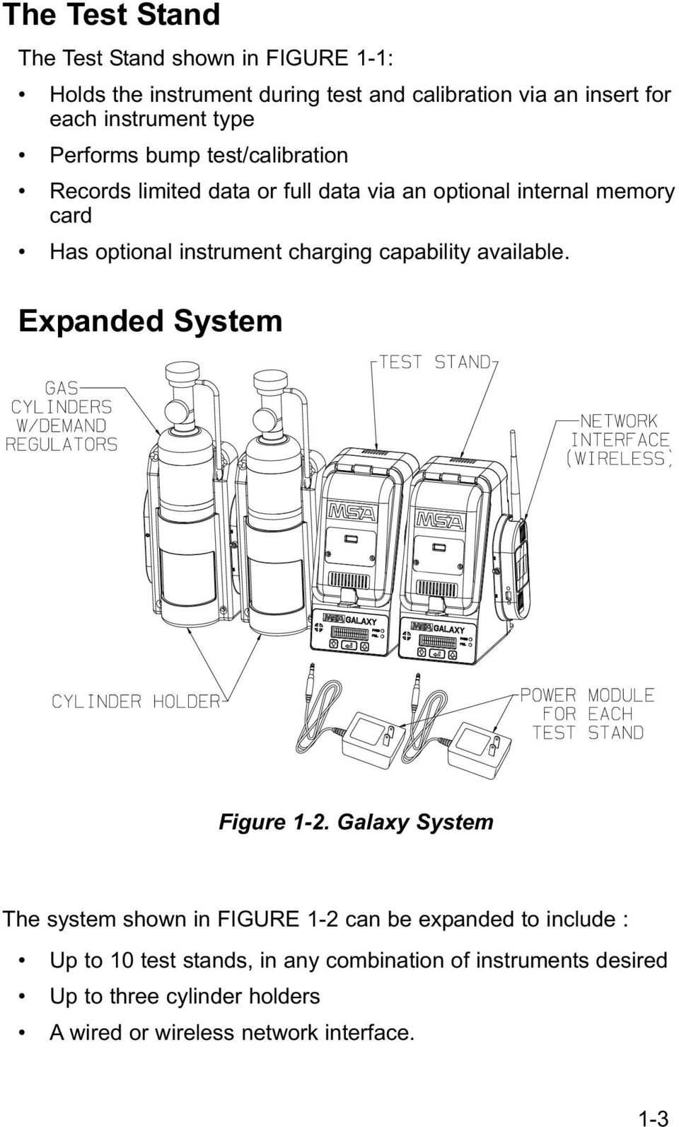 charging capability available. Expanded System Figure 1-2.