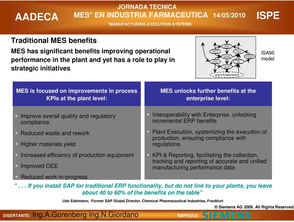 Process Control MES is focused on improvements in process KPIs at the plant level: MES unlocks further benefits at the enterprise level: Improve overall quality and regulatory compliance Reduced