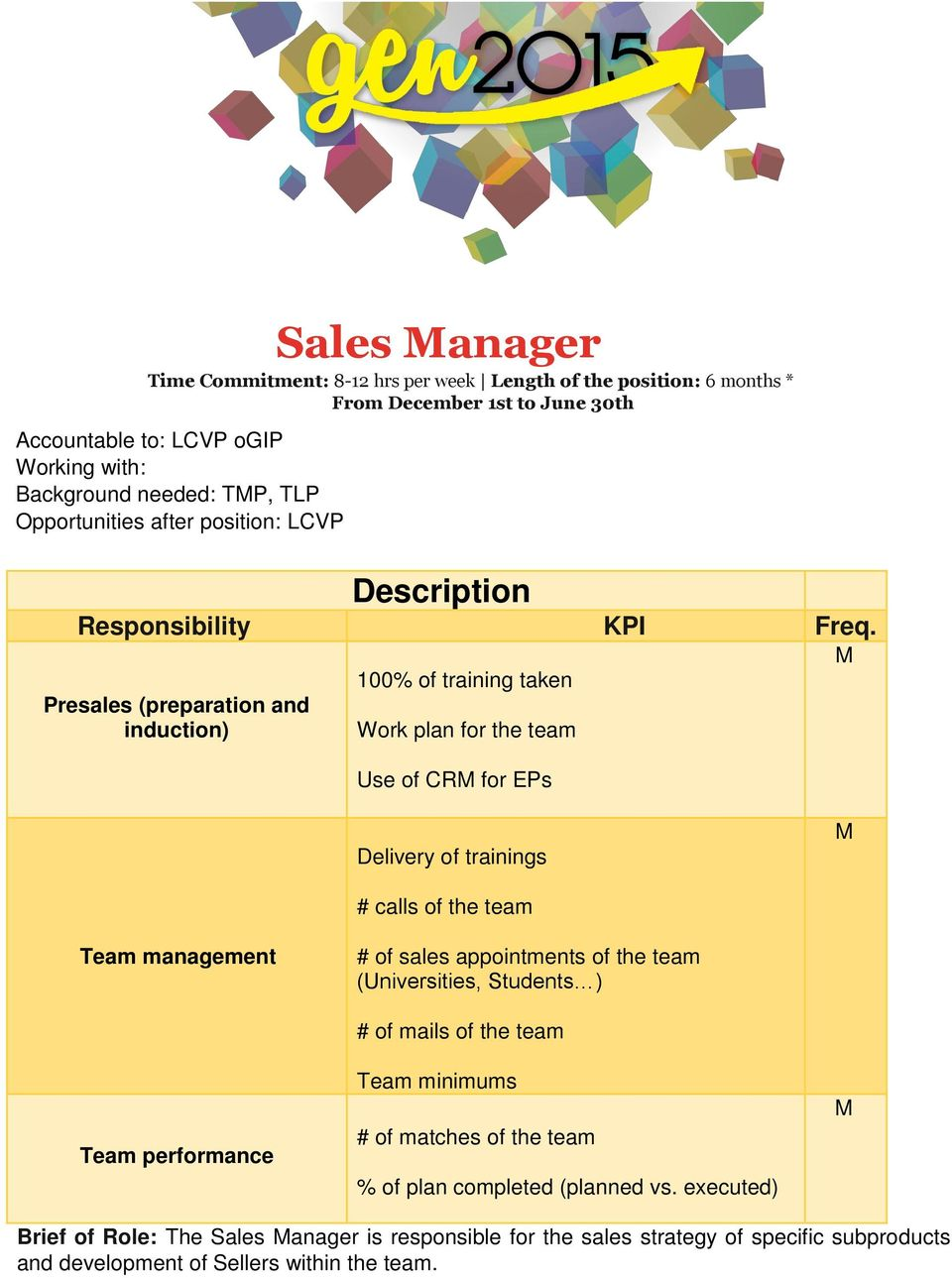 Presales (preparation and induction) 100% of training taken Work plan for the team Use of CR for EPs Delivery of trainings # calls of the team Team management # of sales appointments