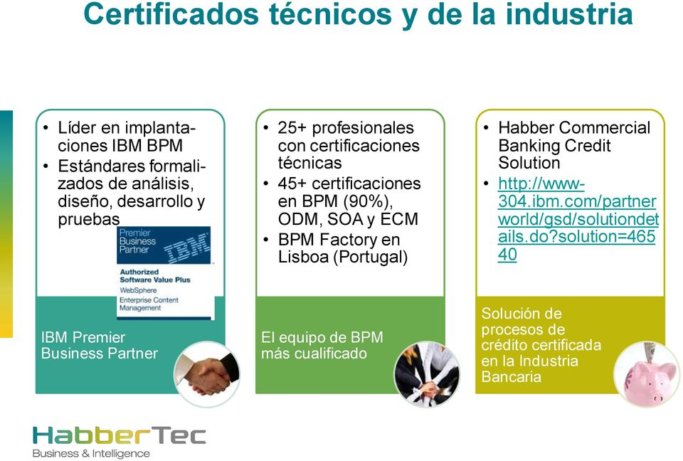 (Portugal) Habber Commercial Banking Credit Solution http://www- 304.ibm.com/partner world/gsd/solutiondet ails.do?