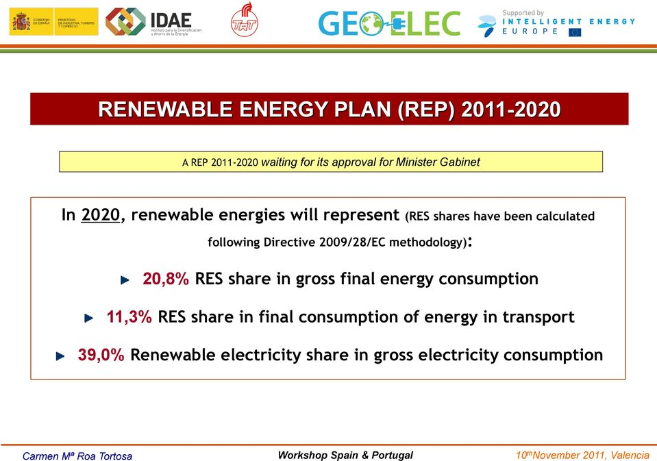 2009/28/EC methodology): 20,8% RES share in gross final energy consumption 11,3% RES share in final