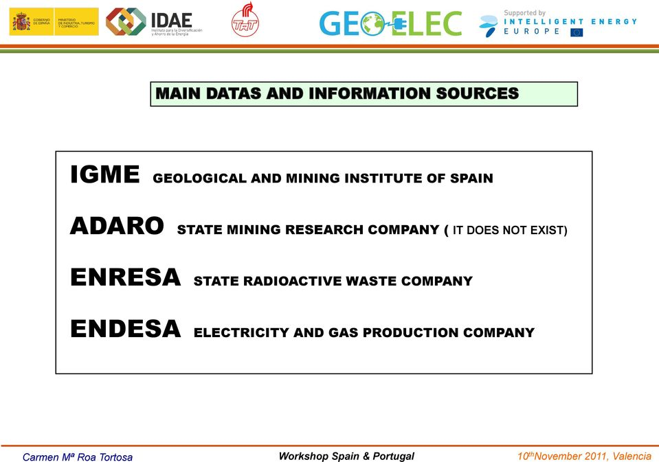 COMPANY ( IT DOES NOT EXIST) ENRESA STATE RADIOACTIVE
