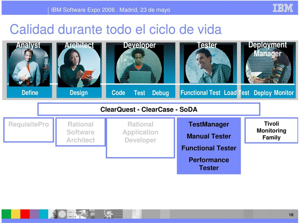 Monitor ClearQuest - ClearCase - SoDA RequisitePro Software Application