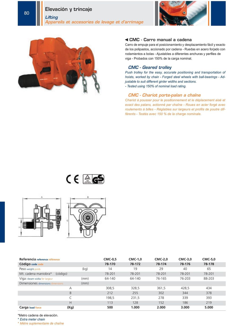 CMC - Geared trolley Push trolley for the easy, accurate positioning and transportation of hoists, worked by chain - Forged steel wheels with ball-bearings - Adjustable to suit different girder
