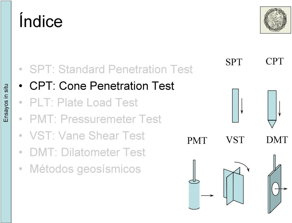 PMT: Pressuremeter Test VST: Vane Shear Test