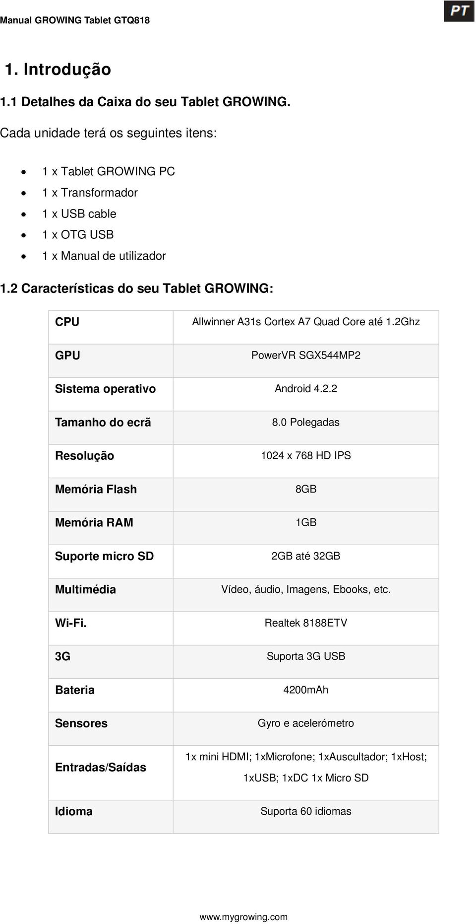 2 Características do seu Tablet GROWING: CPU Allwinner A31s Cortex A7 Quad Core até 1.2Ghz GPU PowerVR SGX544MP2 Sistema operativo Android 4.2.2 Tamanho do ecrã 8.