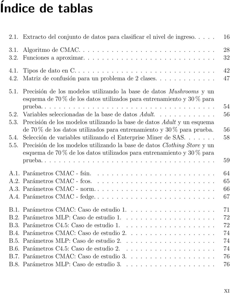 .................................... 54 5.2. Variables seleccionadas de la base de datos Adult............. 56 5.3.