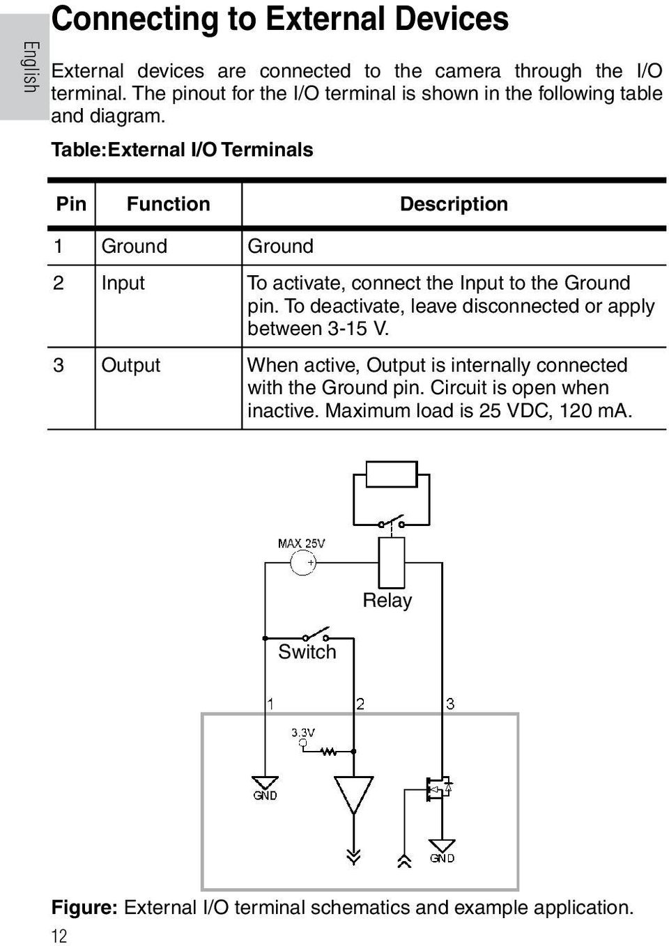 Table:External I/O Terminals Pin Function Description 1 Ground Ground 2 Input To activate, connect the Input to the Ground pin.