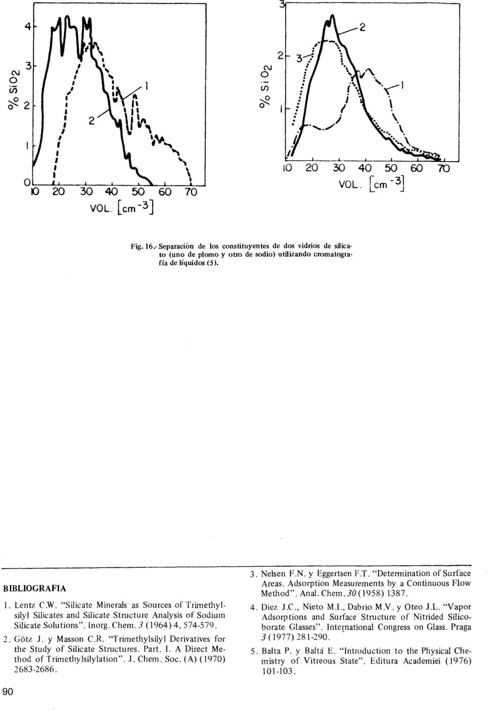 """Silicate Minerals as Sources of Trimethyisilyl Silicates and Silicate Structure Analysis of Sodium Silicate Solutions"". Inorg. Chem. J (1964) 4, 574-579. Götz J. y Masson CR."