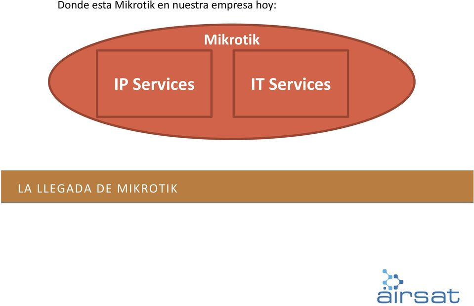 Mikrotik IP Services IT