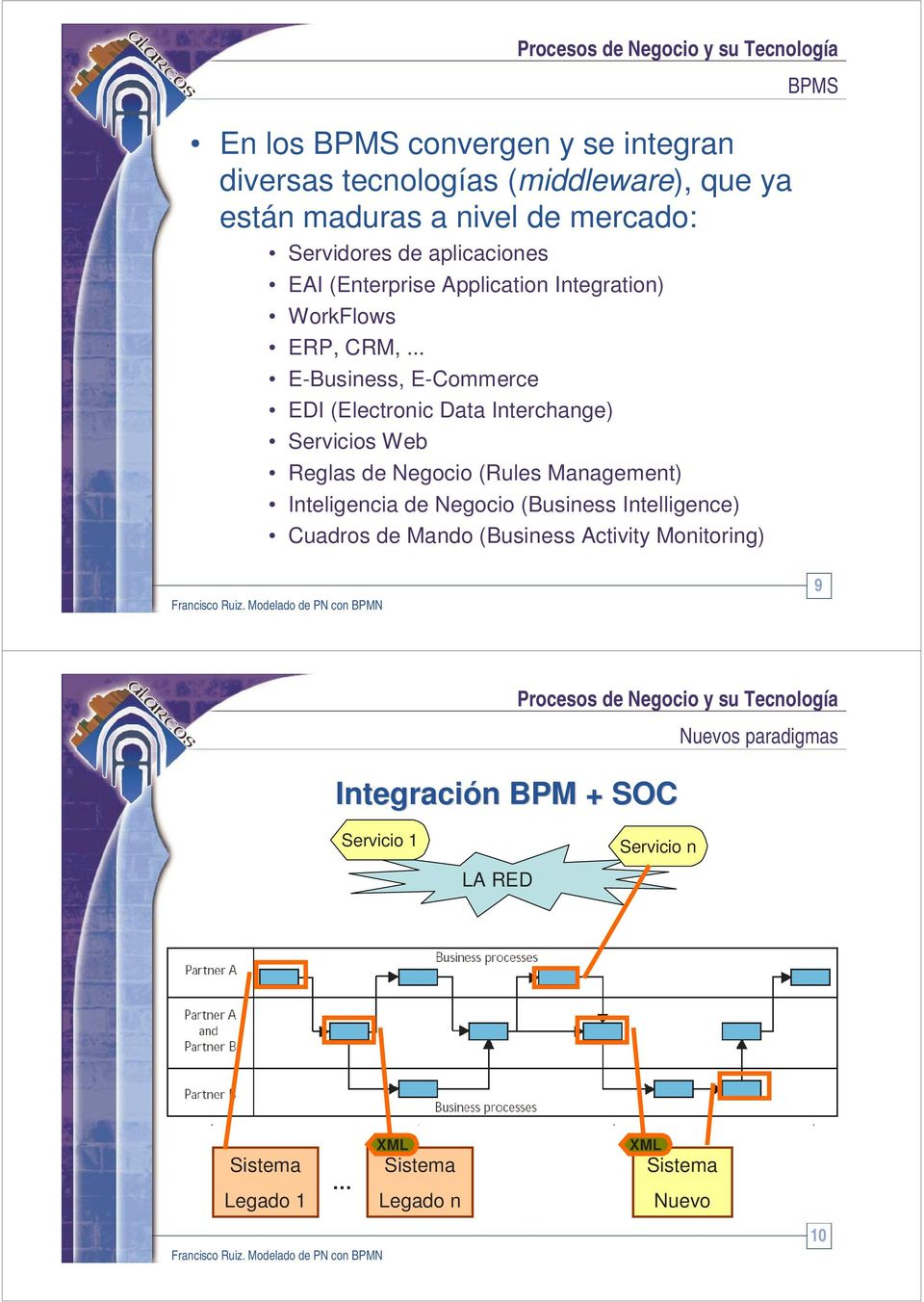 .. E-Business, E-Commerce EDI (Electronic Data Interchange) Servicios Web Reglas de Negocio (Rules Management) Inteligencia de Negocio (Business