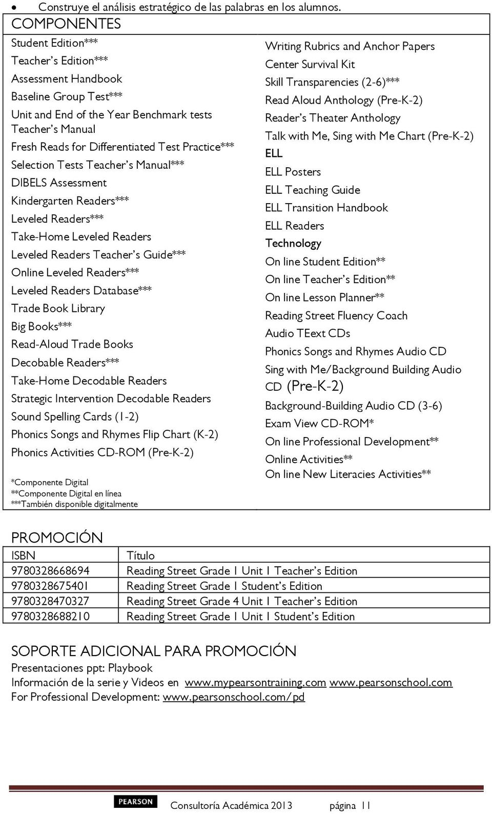 (Pre-K-2) Unit and End of the Year Benchmark tests Reader s Theater Anthology Teacher s Manual Talk with Me, Sing with Me Chart (Pre-K-2) Fresh Reads for Differentiated Test Practice*** ELL Selection